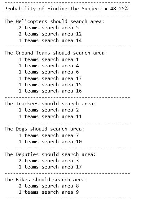 Integer Outputs